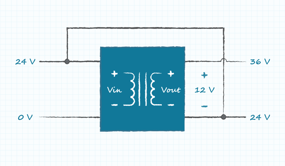 diagram of a circuit with an additive conf